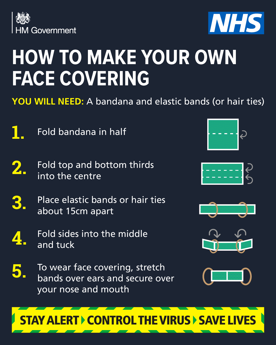 How to make a face covering